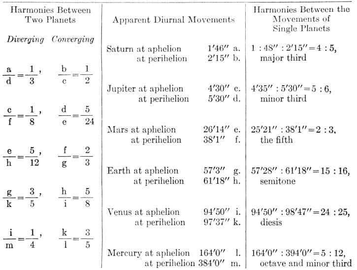 103100-planet Harmonics
