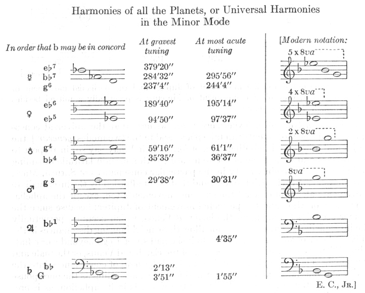 104300-planet Hamonies-minor