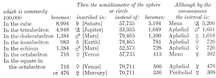 107601-semidiameter-p1076b