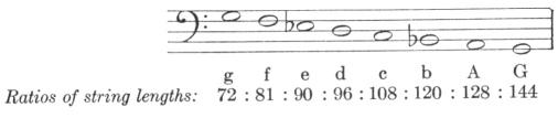 102601-octave Minor