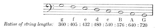 102700-octave Major