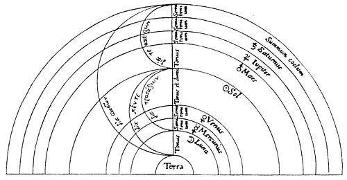 Intervals+Harmonies-of-the-spheres