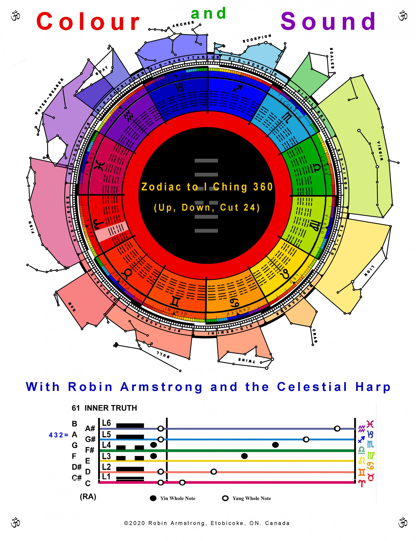 Title-Colour+Sound-Zodiac-to-I-Ching-360-up-down+cut-24
