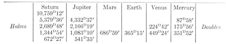 102401-planet Halves